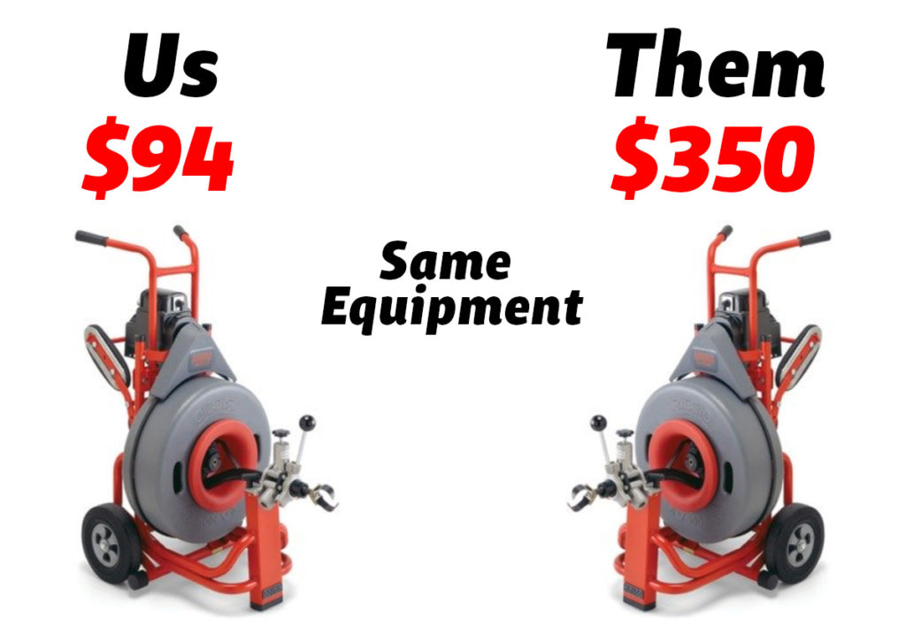 Comparing Us $94 to Them $350