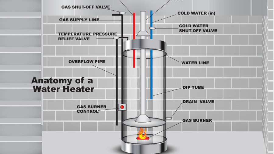 Should you Repair or Replace a Leaking Water Heater?