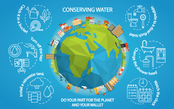 Conserving Water Tips